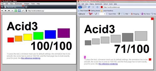 acidtest3 opera firefox