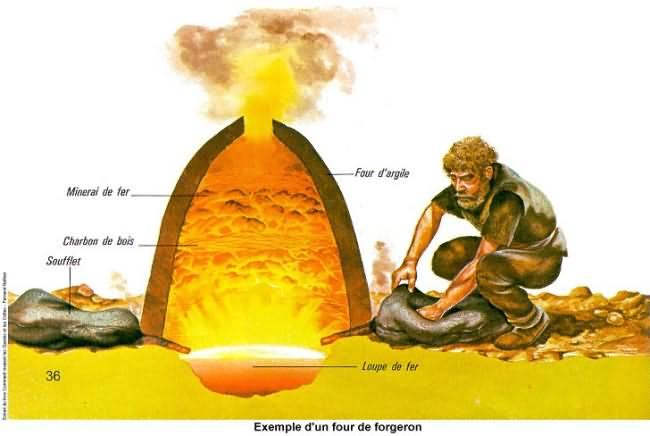 Utilisation du charbon de bois - Comment faire du charbon de bois ...