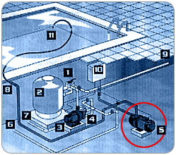 Surpresseur piscines construction for Surpresseur robot piscine