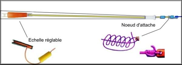 montage elastique canne a peche