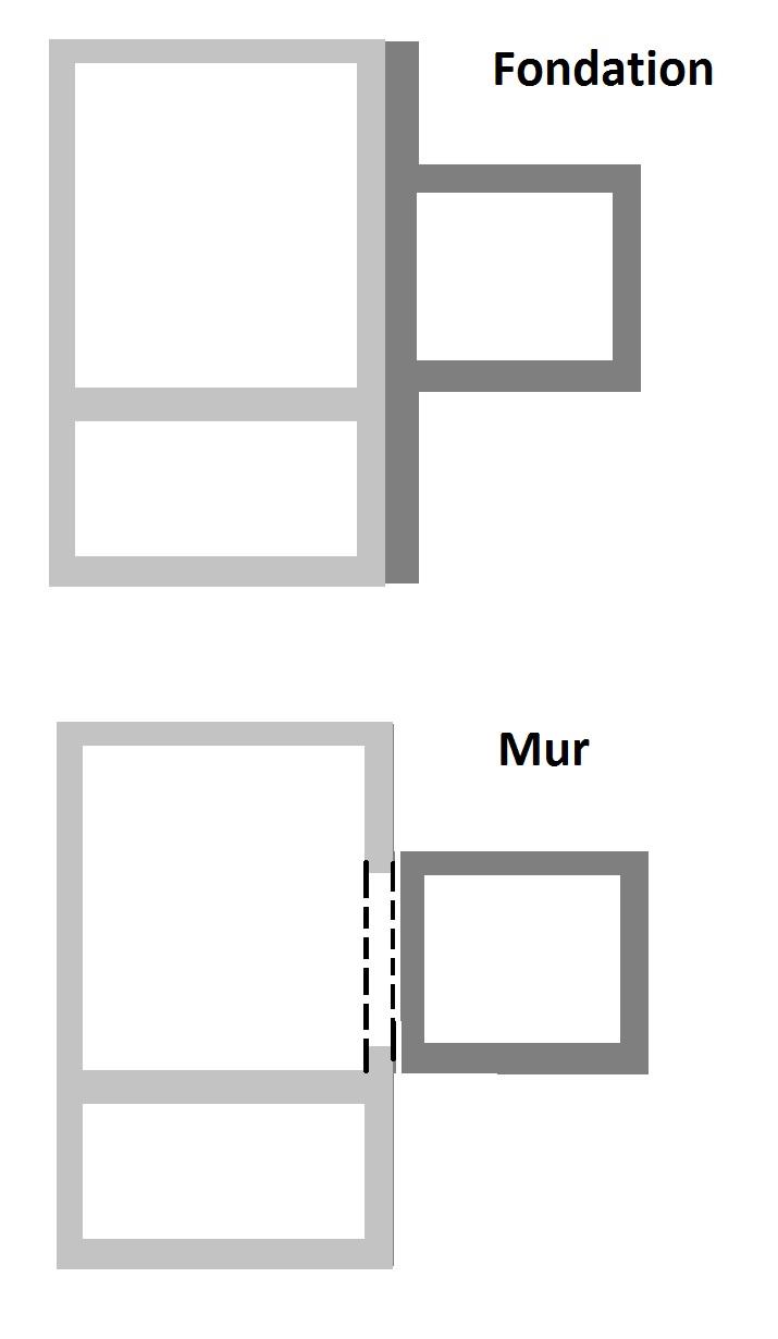 agrandissement d 39 un mur parpaing existant 28 messages. Black Bedroom Furniture Sets. Home Design Ideas