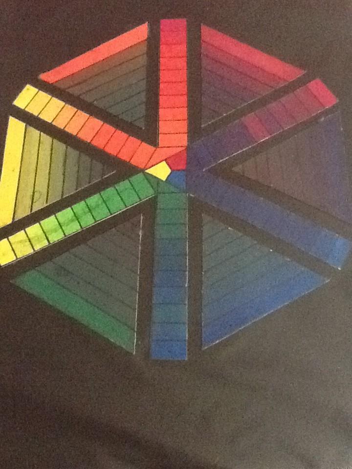La roue des couleurs - Roue chromatique peinture ...