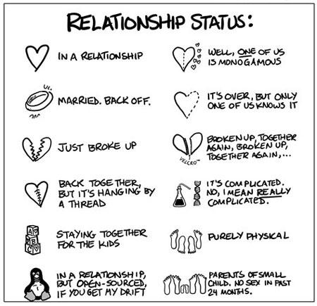 Status10