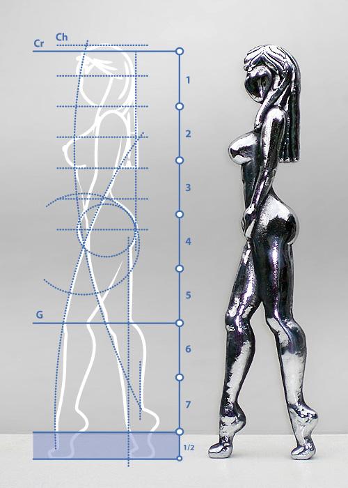 les proportions du corps humain. Black Bedroom Furniture Sets. Home Design Ideas