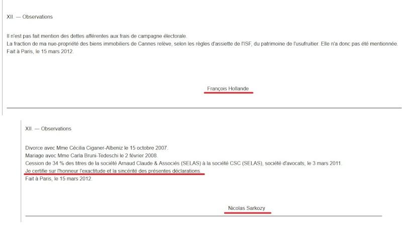 Comparaison DSP de Hollande et Sarkozy