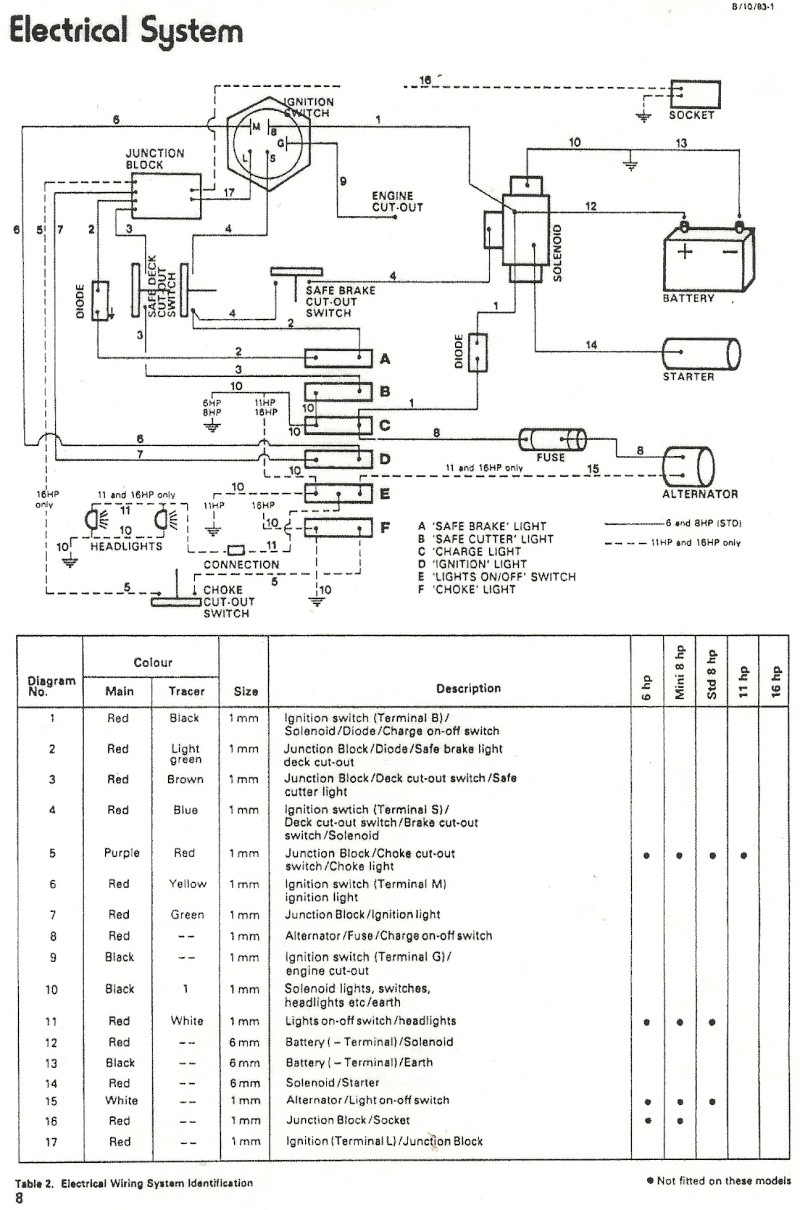 Wiring Diagram For John Deere Model 60 Control Up A Modern Key Switch Page 2