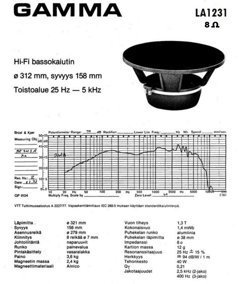 https://i70.servimg.com/u/f70/19/41/42/53/gamma_13.jpg